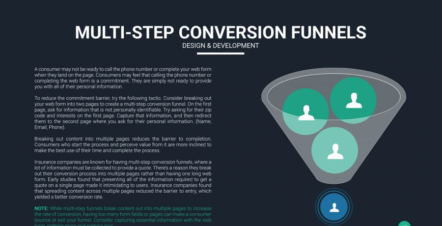 The Landing Page Guide - Edited - For Export_0001s_0005_Page 16 - Conversion Funnels